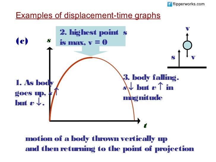 flipperworks.com   Examples of displacement-time graphsK                                                   v              ...
