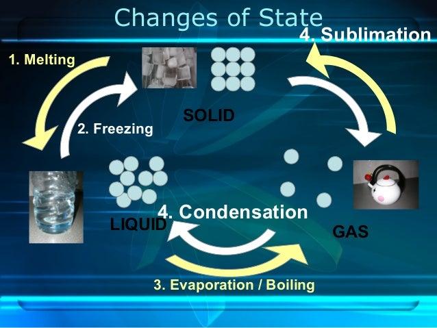 Evaporation Condensation Condensation 3 Evaporation
