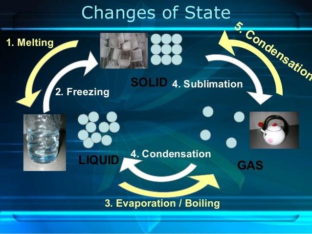 Evaporation Condensation Sublimation Condensation 3 Evaporation
