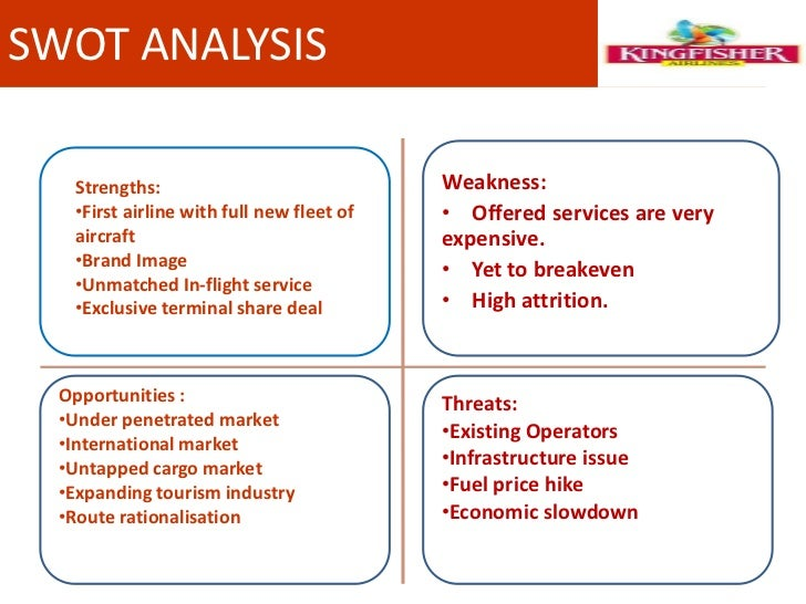 swot kingfisher airline Kingfisher present situation please download to view.