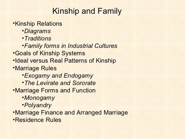 Kinship and Family <ul><li>Kinship Relations </li></ul><ul><ul><li>Diagrams </li></ul></ul><ul><ul><li>Traditions </li></u...