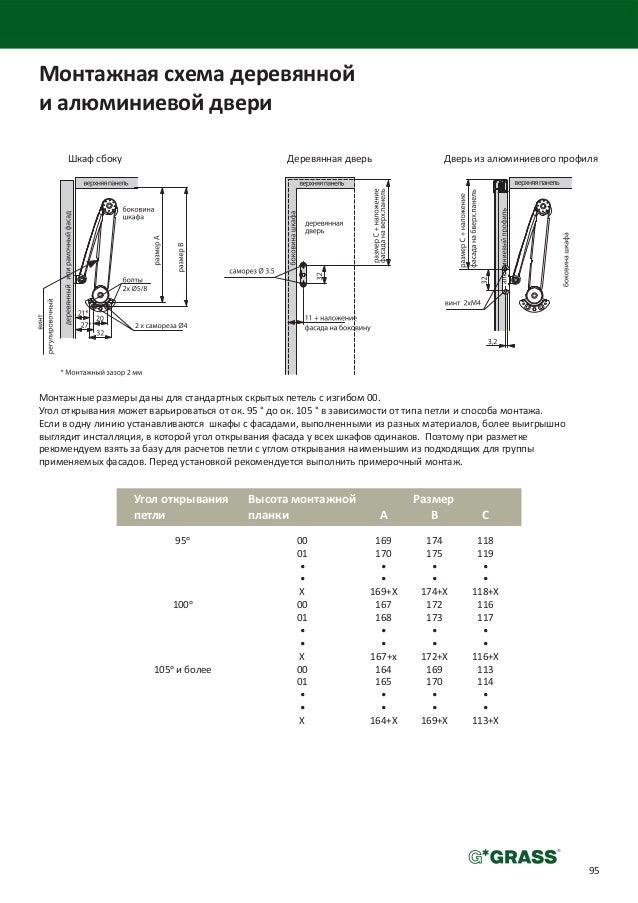 Монтажная схема деревяннойи