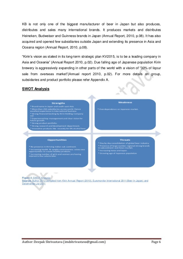 swot analysis of tsingtao Swot analysis (strengths, weaknesses, opportunities and threats) for over 100,000 companies, countries and industries detailed data, information and reports for free.