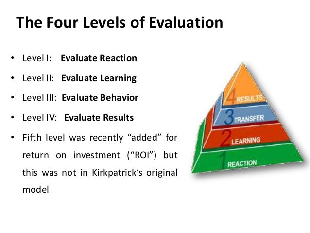 Kirkpatrick S Levels Of Training Evaluation Training And