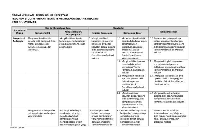 Kisi Kisi Soal Ukg Teknik Pemeliharaan Mekanik Industri Smk