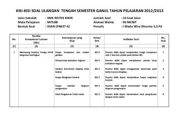 Kisi Kisi Soal Ulangan Titl Kelas Xii Paket A