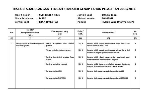 Kisi Kisi Soal Ulangan Mspe Kelas Xi Teknik Listrik Paket A