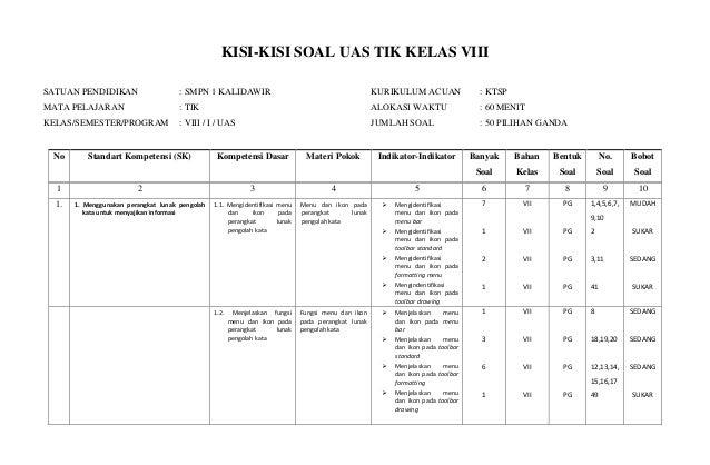 KISI-KISI SOAL UAS TIK KELAS VIIISATUAN PENDIDIKAN                     : SMPN 1 KALIDAWIR                                 ...