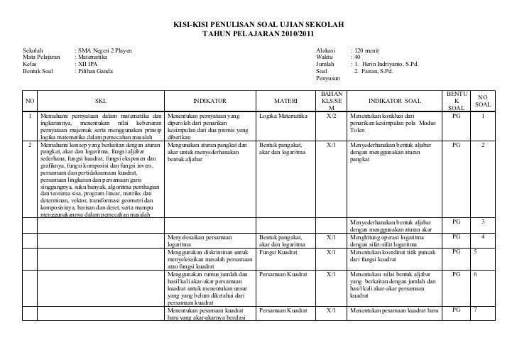 KISI-KISI PENULISAN SOAL UJIAN SEKOLAH                                                                TAHUN PELAJARAN 2010...