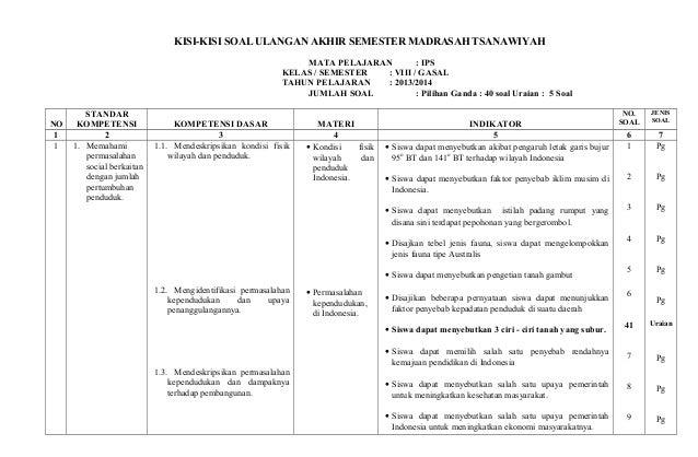 KISI-KISI SOAL ULANGAN AKHIR SEMESTER MADRASAH TSANAWIYAH MATA PELAJARAN : IPS KELAS / SEMESTER : VIII / GASAL TAHUN PELAJ...