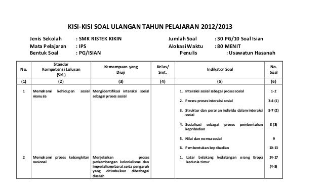 Soal Uts Bahasa Sunda Sd Kelas 5 Semester 1