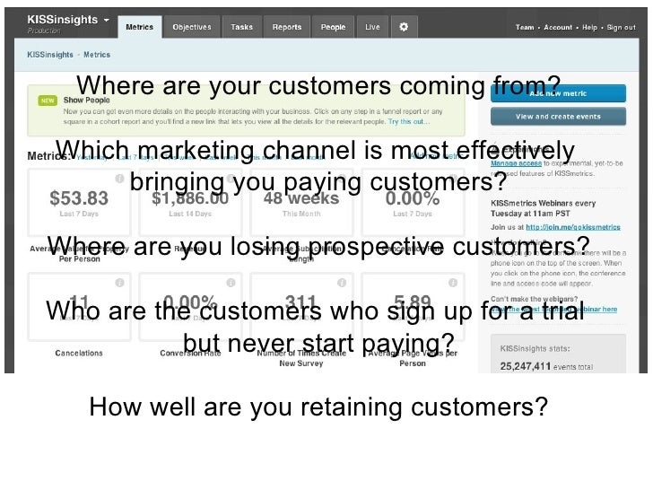 Where are your customers coming from? Which marketing channel is most effectively  bringing you paying customers? Where ar...