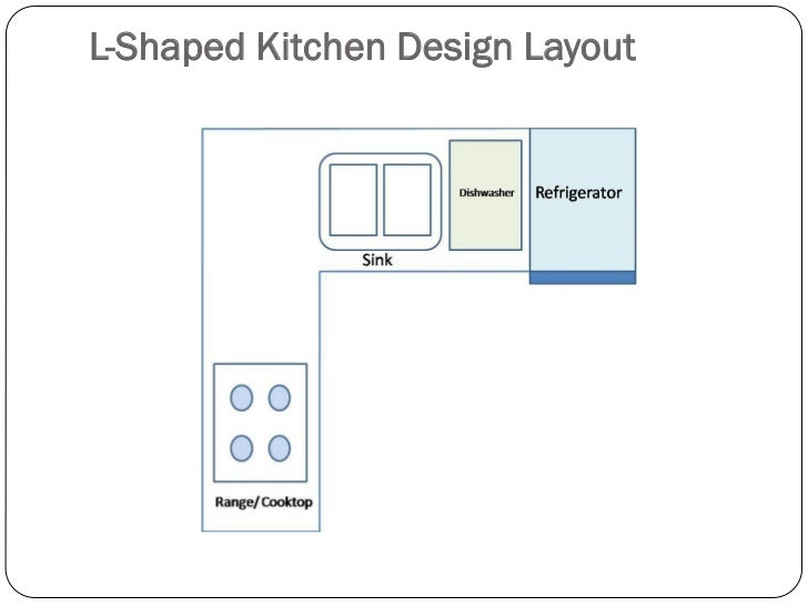 L Shaped Kitchen Layout House Plans