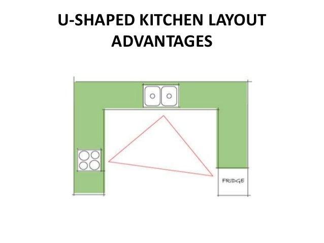 Kitchen Layouts Module 9 Management Of Food Preparation