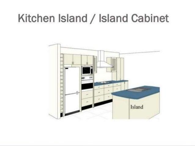 Kitchen Powerpoint