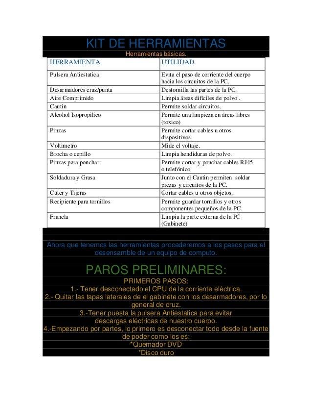 KIT DE HERRAMIENTAS Herramientas básicas. HERRAMIENTA UTILIDAD Pulsera Antiestatica Evita el paso de corriente del cuerpo ...
