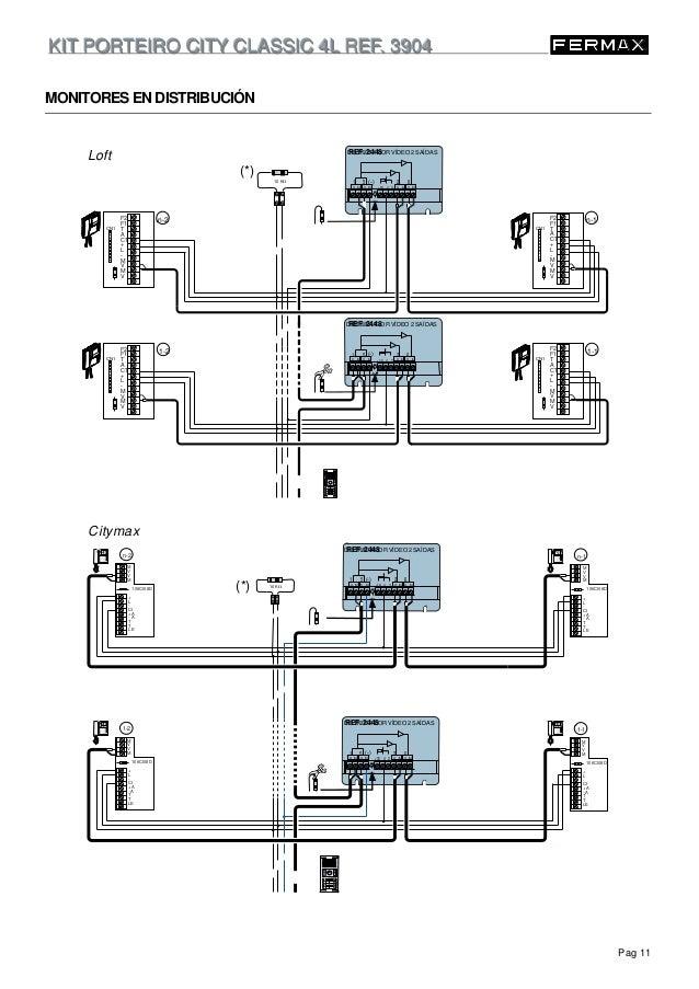 Kit videoporteiro fermax for Telefonillo fermax esquema