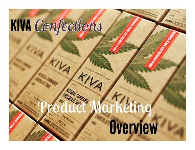 KIVA Marketing Overview