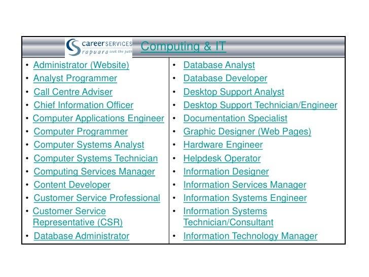 Kiwi IT/ICT Computing Careers