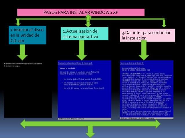 PASOS PARA INSTALAR WINDOWS XP1.insertar el disco      2.Actualizasion del       3.Dar inter para continuaren la unidad de...