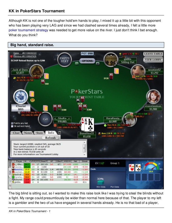 KK in PokerStars TournamentAlthough KK is not one of the tougher holdem hands to play, I mixed it up a little bit with thi...