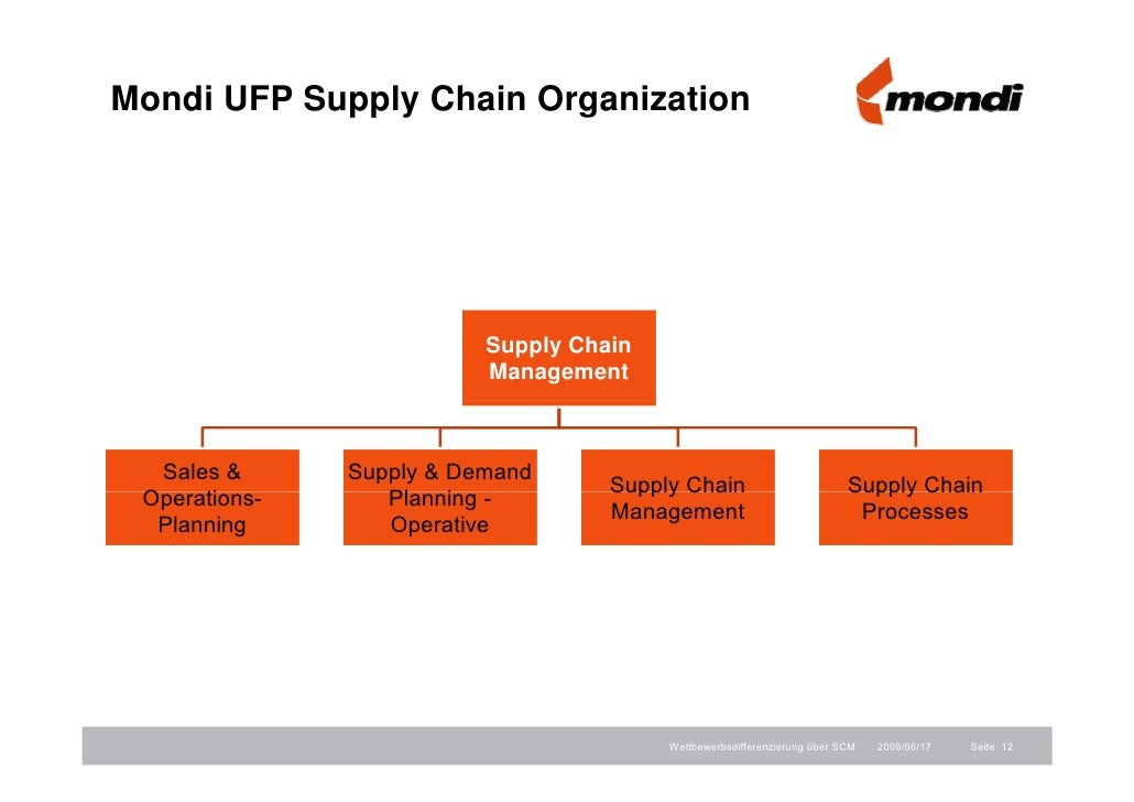 supply chain management in the pulp Optimize supply chain management accelerate order fulfillment enhance maintenance planning and reduce maintenance cost what proactive measures can pulp, paper & packaging companies take to counter the widespread e f fects of industry cyclicty.