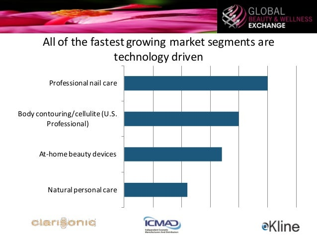 Natural skin care market size