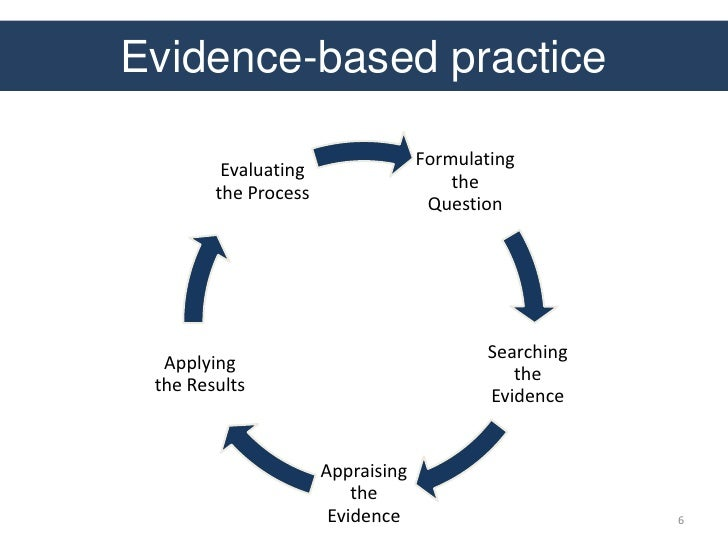 "the process of evidence based practice Termine their next steps, the team consults their ebp implementa- tion plan (see  figure 1 in ""fol- lowing the evidence: plan ning for sustainable."
