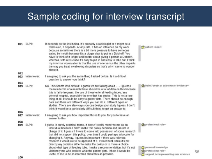 Thesis Transcription Services | Dissertation | Interview