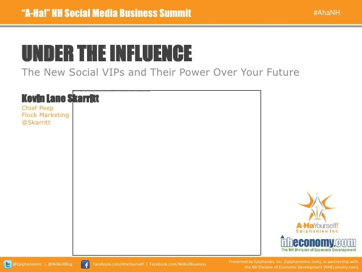 Under the Influence; The New Social VIPs and the Power They Have Over Your Future