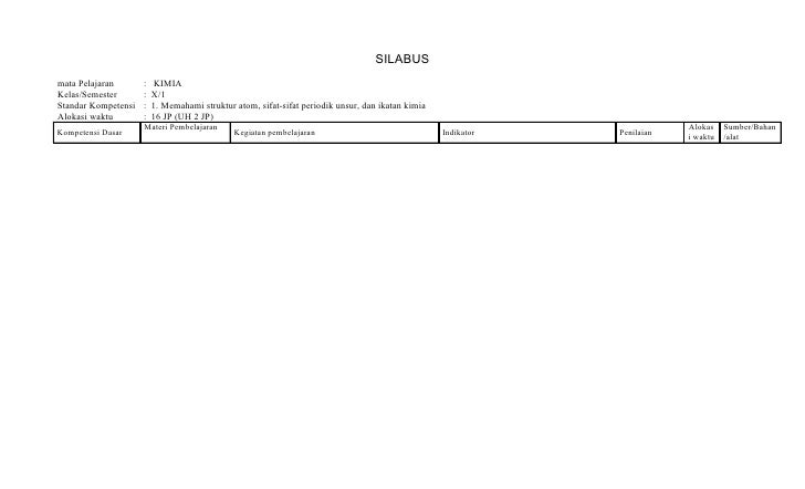 SILABUSmata Pelajaran       :    KIMIAKelas/Semester       :   X/1Standar Kompetensi   :   1. Memahami struktur atom, sifa...