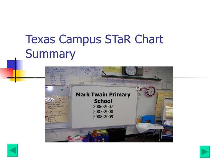 Texas Campus STaR Chart Summary Mark Twain Primary School 2006-2007 2007-2008 2008-2009