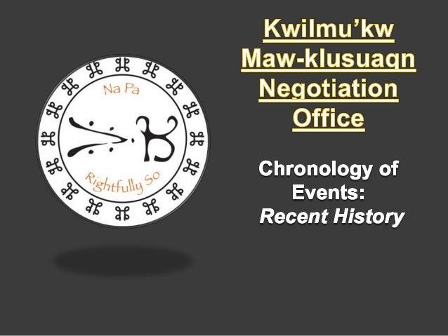 KMKNO Timeline