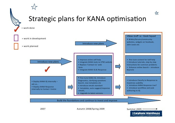 StrategicplansforKANAop3misa3on =workdone                                                                         ...