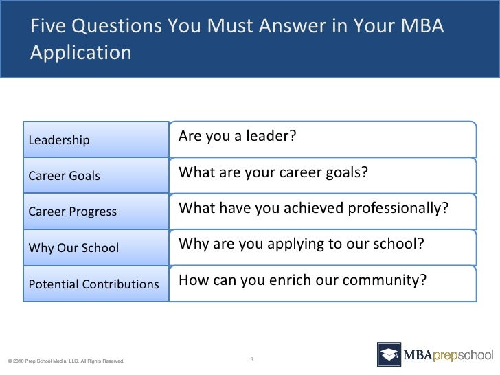 2009 mba essay questions The wharton school just debuted a new mba essay question for its 2018-2019 application as wharton's former head of admissions, i'll tell you this: i really love this new question i'll tell you why, along with some key tips for tackling wharton's new essay for a standout application first.