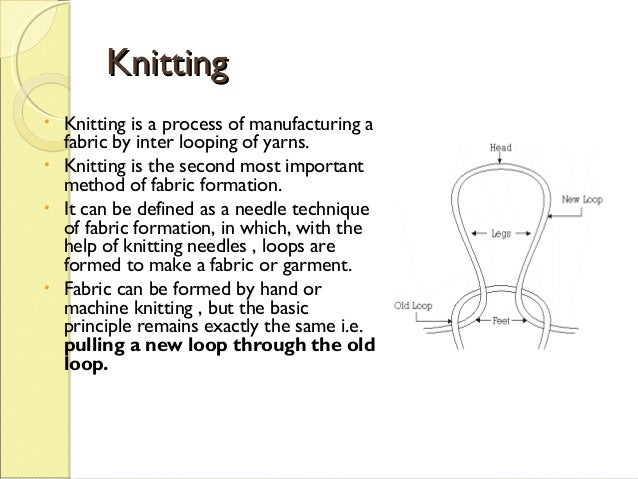 Knitting Fabric Manufacturing Process : Introduction knitting