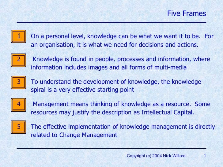 Five Frames 1   On a personal level,   knowledge can be what we want it to be.  For an organisation, it is what we need fo...