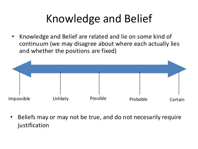an analysis of the certainty of knowledge Descartes on certainty descartes, certainty, and knowledge (meditation i) infallibilism is the view that knowledge must be certain, and that this certainty is.