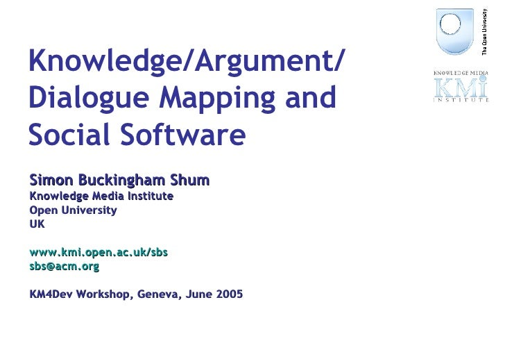 Knowledge/Argument/ Dialogue Mapping and Social Software Simon Buckingham Shum Knowledge Media Institute Open University U...
