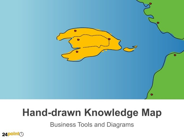 Hand-drawn Knowledge Map - Editable PowerPoint Illustration