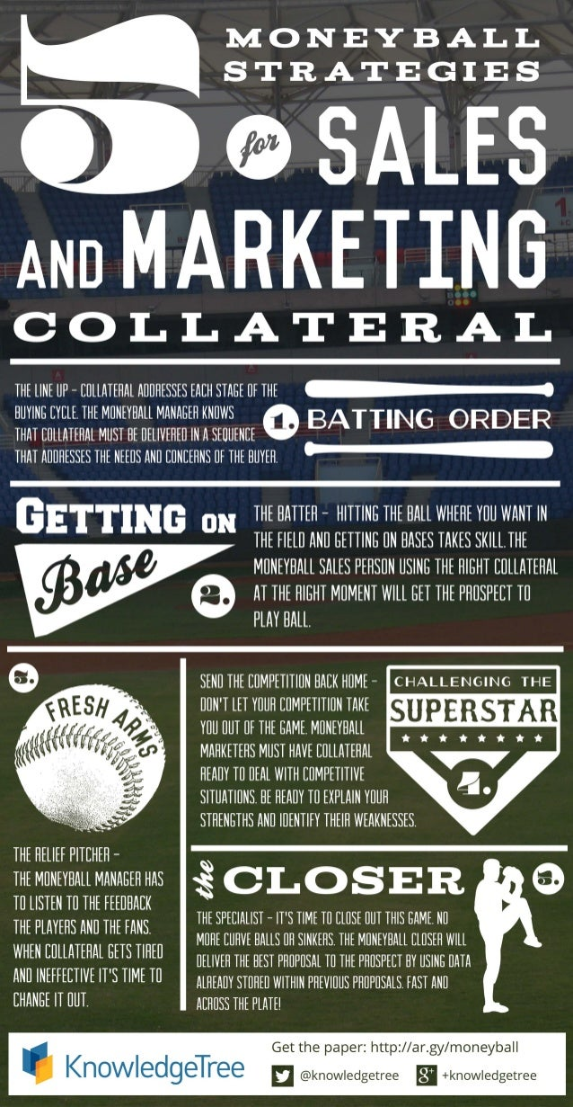 5 moneyball strategies for sales and marketing collateral for Sales marketing tactics