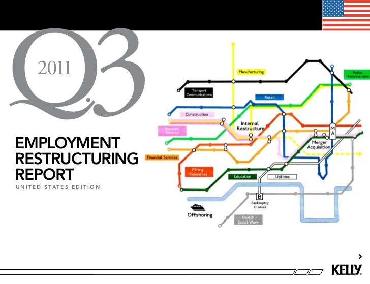 U.S. Employment Restructuring Report Q3 2011