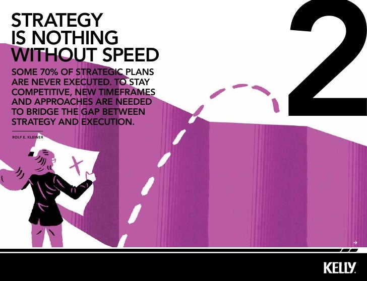 2StrategyiS nothingwithout SpeedSome 70% of Strategic planSare never executed. to Staycompetitive, new timeframeSand appro...