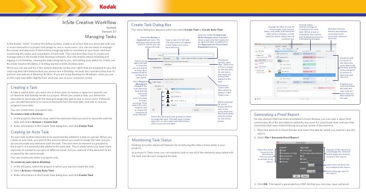 Kodak Creative Workflow Managing Tasks
