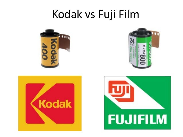 kodak funtime case study analysis