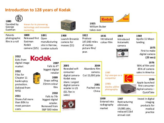 kodak case study analysis The kodak bankruptcy in 2012 wiped out a 136 year old blue chip dividend company yet, investors didn't fare so poorly this case study examines the returns of someone who made an investment in the business during the mid-1980's.