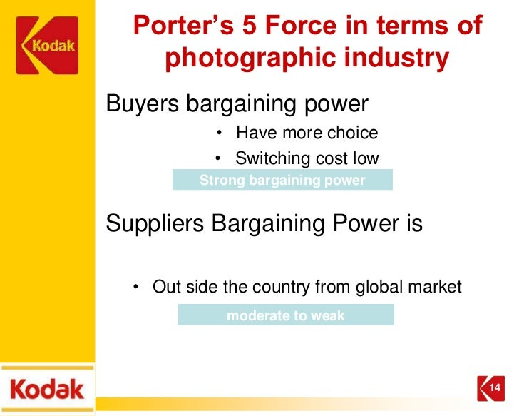 bos vs porter 5 foreces Porter's five forces framework is a tool for analyzing competition of a business it draws from industrial organization (io) economics to derive five forces that .