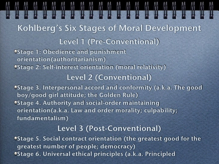 Kohlberg's Six Stages of Moral Development               Level 1 (Pre-Conventional) Stage 1: Obedience and punishment orie...