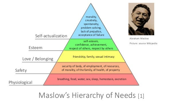maslow hiechracy of needs in nestle Essays - largest database of quality sample essays and research papers on maslow hiechracy of needs in nestle.