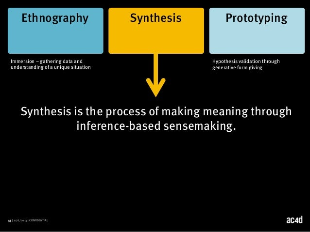 definition synthesis research paper Synthesis is simply the idea of taking general pieces of information that are given to you and constructing something new from them that 'something new' could be an essay, a book, a play, or simply an opinion.